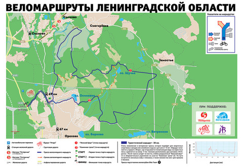Веломаршруты Ленинградской области